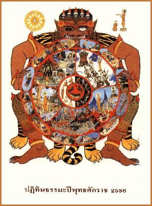 Tibetan Wheel of Dependent Origination